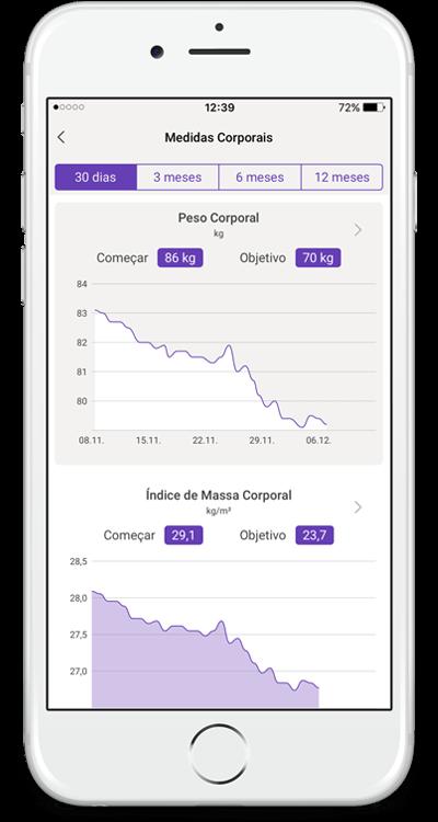 YAZIO App Controle de Peso