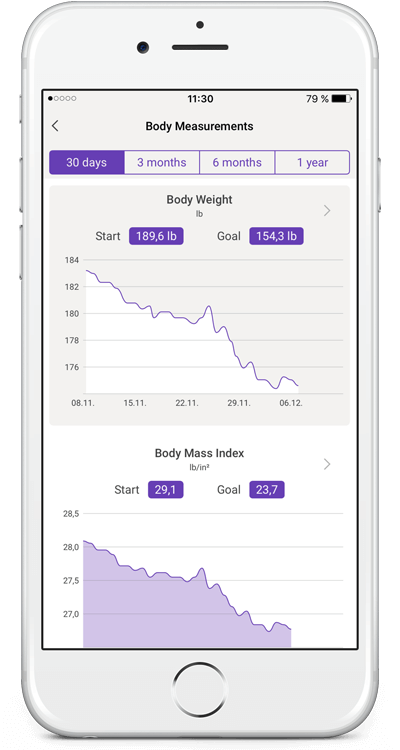 YAZIO Weight Tracker App